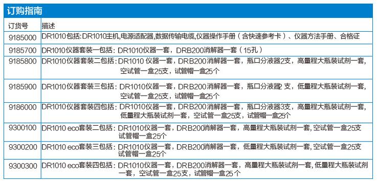 美国哈希DR1010便携式COD测定仪订购指南