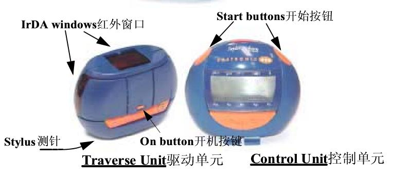 Surtronic Duo结构示意图