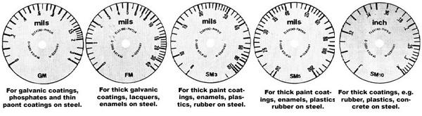 麦考特测厚仪表盘类型