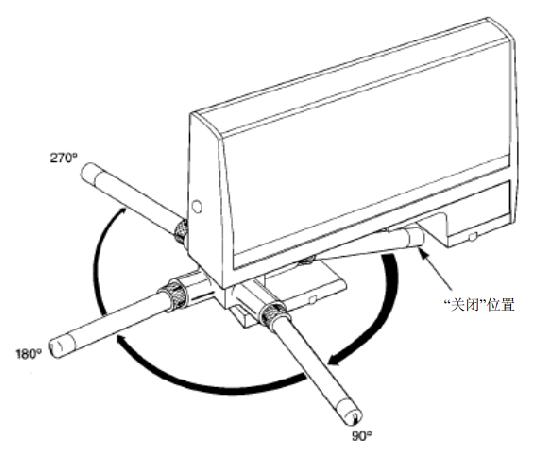 PocketSurf粗糙度仪操作说明