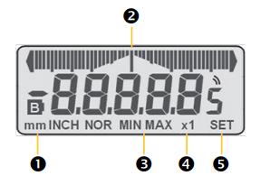 S_Dial S234数显百分表显示屏