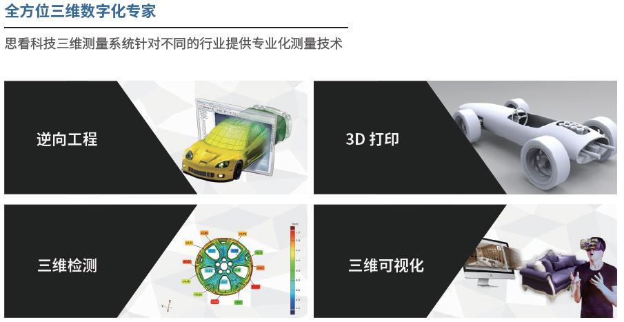 思看科技三维测量系统针对不同的行业提供专业化测量技术