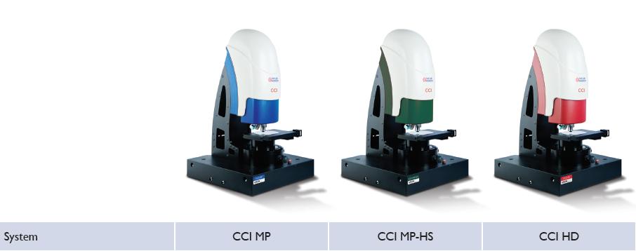英国泰勒霍普森白光干涉仪 三种型号介绍