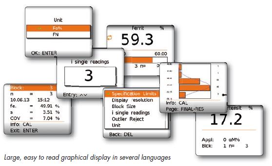 大型,易于阅读的多种语言图形显示