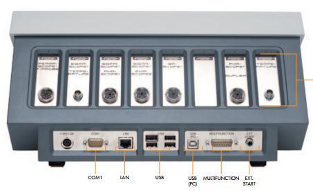 可插入模块式多功能测厚仪FISCHERSCOPE MMS PC2