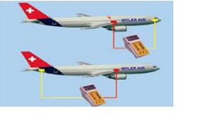 船舶、飞机等行业大型多平面精密动态平行性调试与