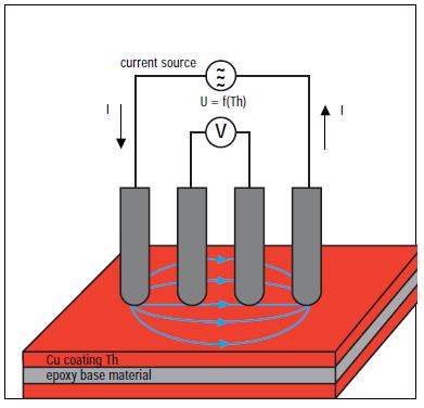 电气测量原理图