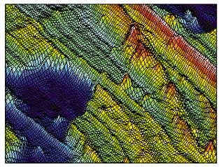 网格轴测图线