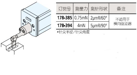 深槽用检出器选型