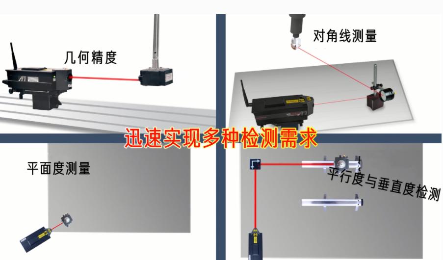 使用XD Laser激光干涉仪实现多种检测需求