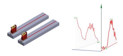 直线度和平行度的测量