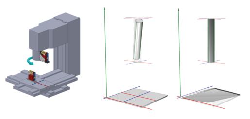 测量垂直主轴与机床工作台的垂直度