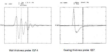 QuintSonic 7测量原理