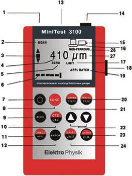 MiniTest 3100测厚仪