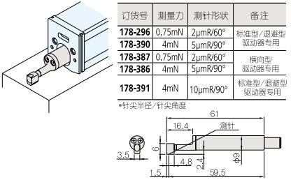 标准型测针