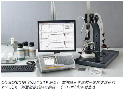 在多层镍的量监控中用于对镀层厚度和电位差的标准化STEP测试