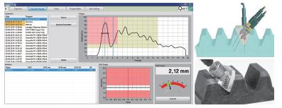 拥有超过40年的用户定制化的超声波软硬件经验
