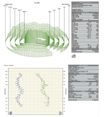 测量软件包括每种系统的控制、标定和测量功能