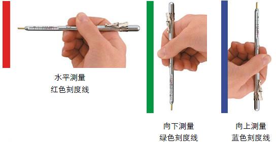 三种指示刻度,补偿重力影响