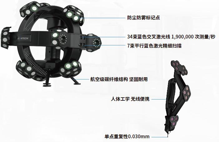 TrackScan-P30跟蹤式三維掃描系統結構